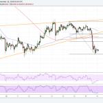 Bitcoin (BTC) Price Watch: Bearish Wedge Breakout